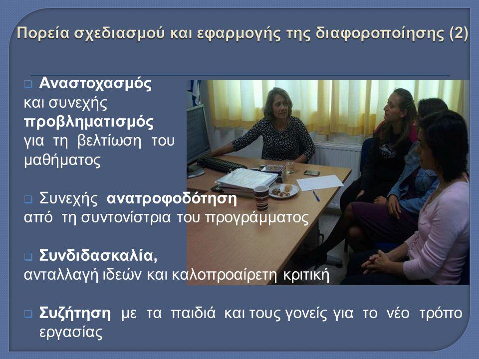  Αναστοχασμός και συνεχής προβληματισμός για τη βελτίωση του μαθήματος  Συνεχής ανατροφοδότηση από τη συντονίστρια του προγράμματος  Συνδιδασκαλία, ανταλλαγή ιδεών και καλοπροαίρετη κριτική  Συζήτηση με τα παιδιά και τους γονείς για το νέο τρόπο εργασίας