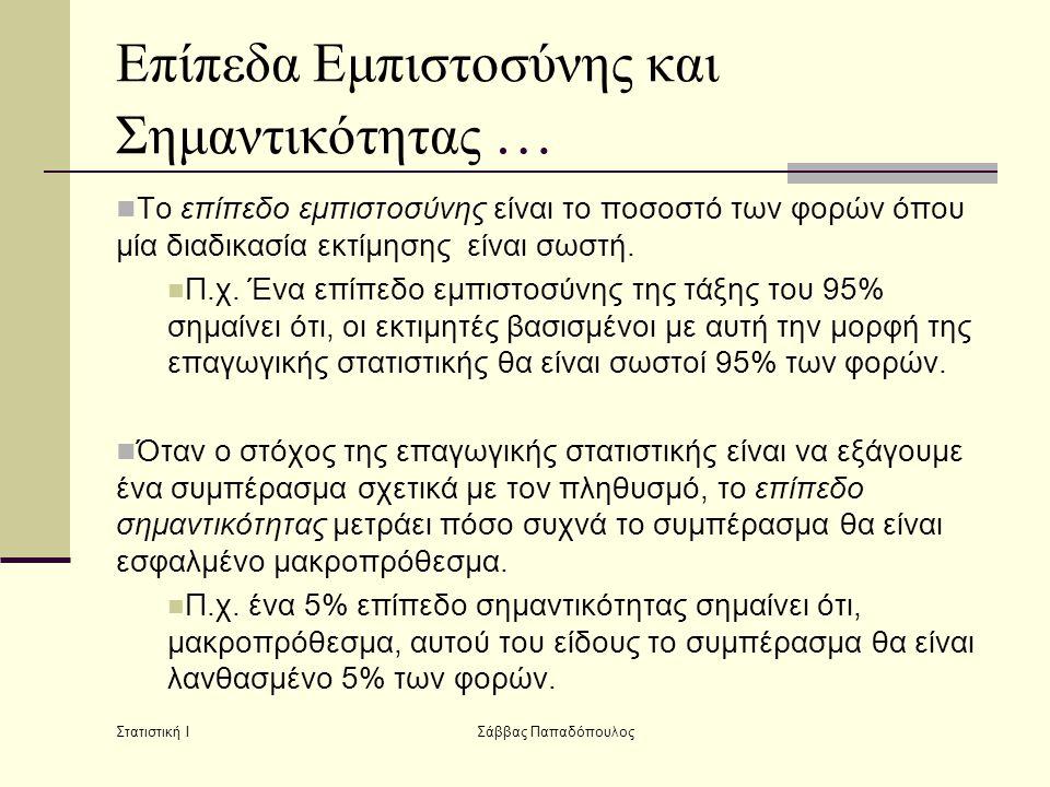 Στατιστική Ι Σάββας Παπαδόπουλος Επίπεδα Εμπιστοσύνης και Σημαντικότητας …  Το επίπεδο εμπιστοσύνης είναι το ποσοστό των φορών όπου μία διαδικασία εκτίμησης είναι σωστή.