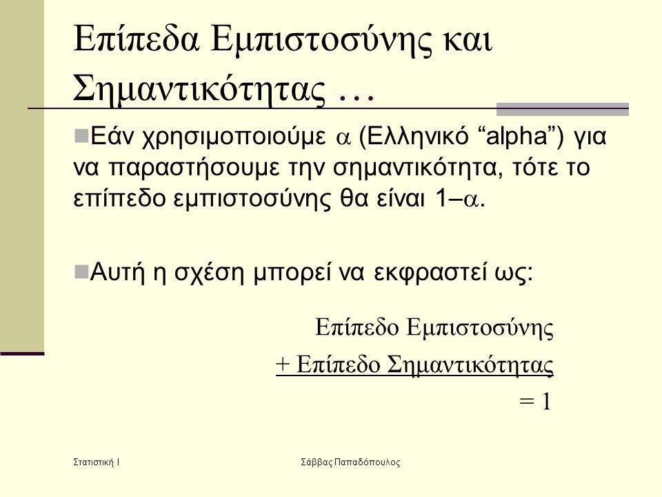 Στατιστική Ι Σάββας Παπαδόπουλος Επίπεδα Εμπιστοσύνης και Σημαντικότητας …  Εάν χρησιμοποιούμε  (Ελληνικό alpha ) για να παραστήσουμε την σημαντικότητα, τότε το επίπεδο εμπιστοσύνης θα είναι 1– .