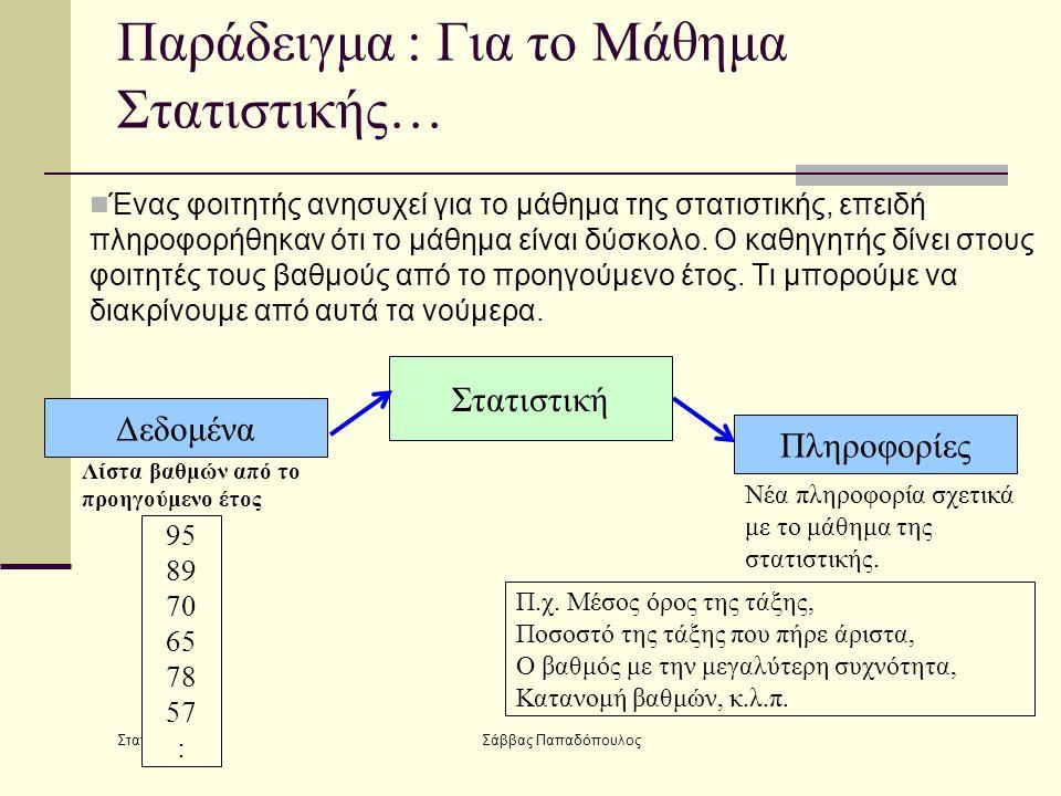 Στατιστική Ι Σάββας Παπαδόπουλος Παράδειγμα : Για το Μάθημα Στατιστικής…  Ένας φοιτητής ανησυχεί για το μάθημα της στατιστικής, επειδή πληροφορήθηκαν
