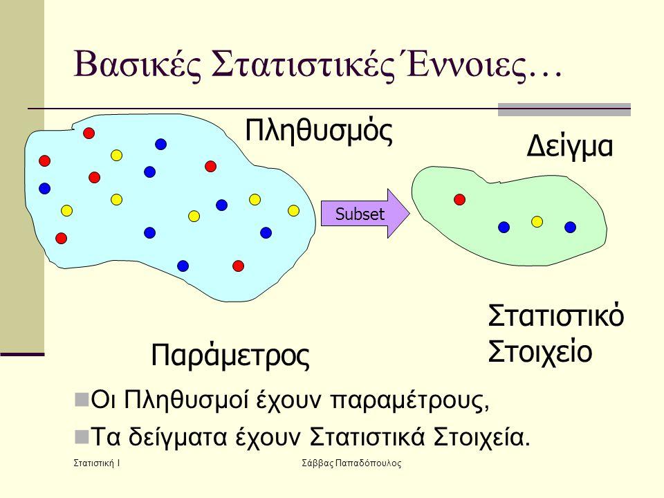 Στατιστική Ι Σάββας Παπαδόπουλος Βασικές Στατιστικές Έννοιες…  Οι Πληθυσμοί έχουν παραμέτρους,  Τα δείγματα έχουν Στατιστικά Στοιχεία. Παράμετρος Πλ