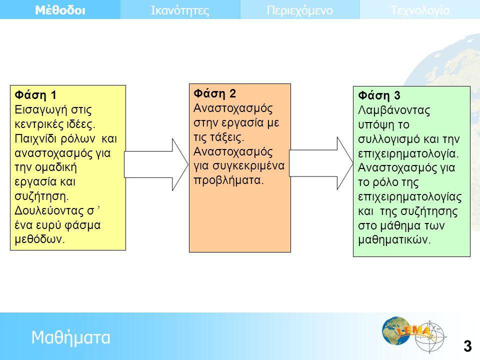 Μαθήματα Μέθοδοι 3 ΙκανότητεςΠεριεχόμενοΤεχνολογία Φάση 1 Εισαγωγή στις κεντρικές ιδέες. Παιχνίδι ρόλων και αναστοχασμός για την ομαδική εργασία και σ
