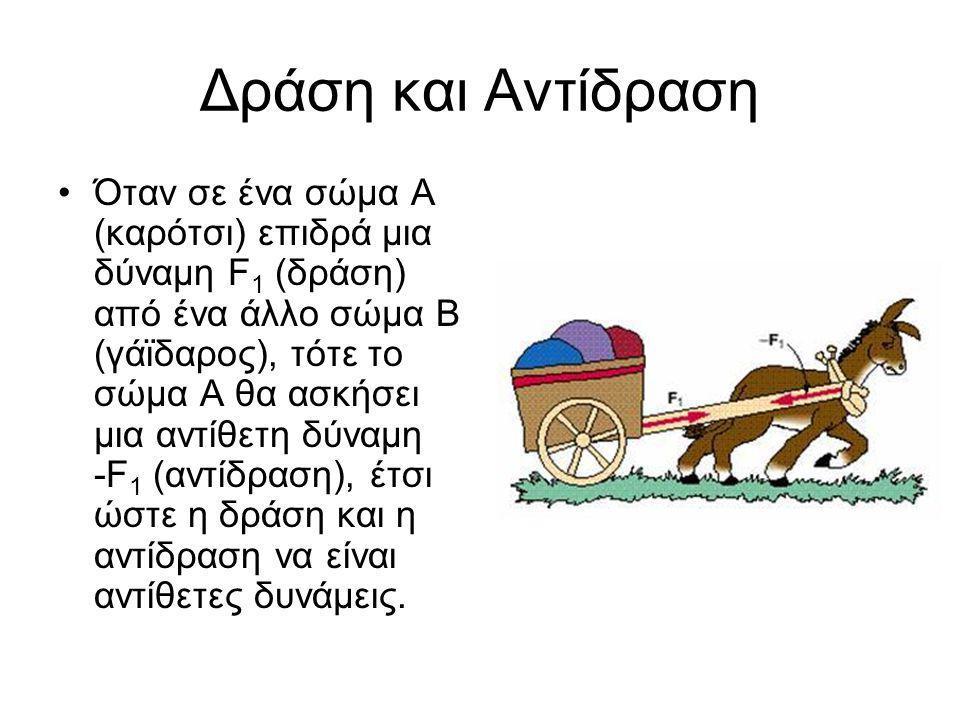 Η δράση και η αντίδραση είναι αντίθετες •Ο γάϊδαρος τραβά το καρότσι με μια δύναμη F 1 (δράση) και το καρότσι ασκεί μια δύναμη στο γάϊδαρο –F 1 (αντίδραση).