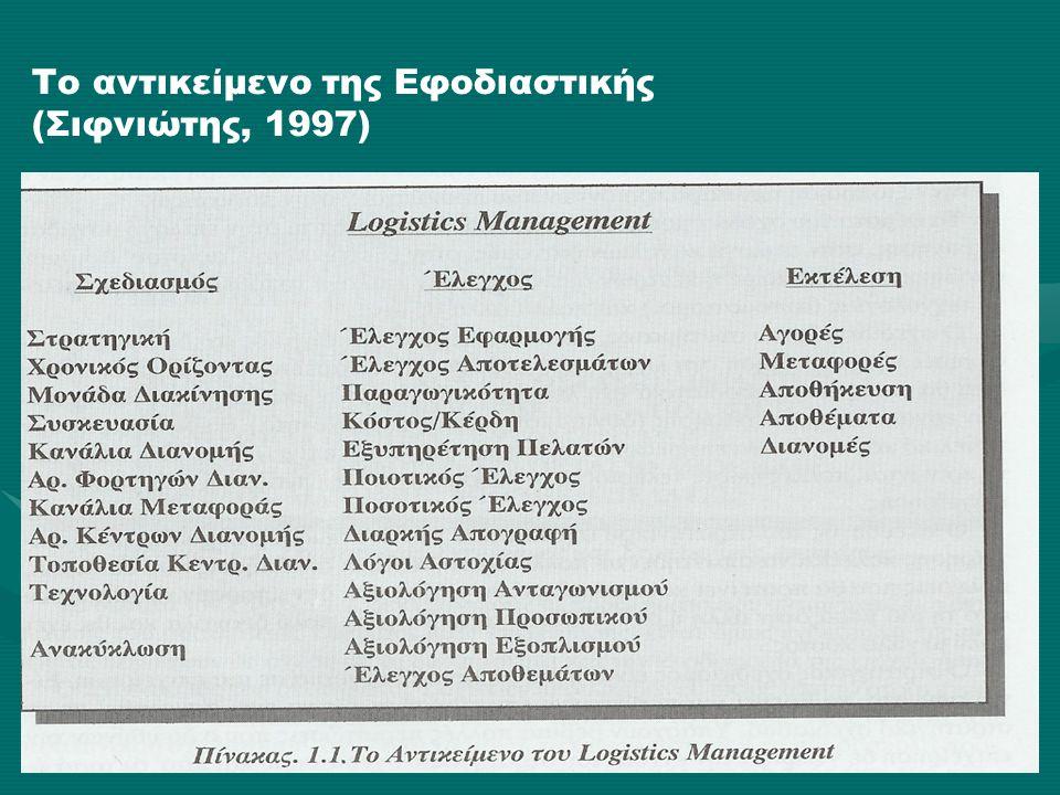 Το αντικείμενο της Εφοδιαστικής (Σιφνιώτης, 1997)