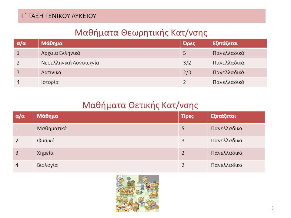 Γ΄ ΤΑΞΗ ΓΕΝΙΚΟΥ ΛΥΚΕΙΟΥ 3 Μαθήματα Θεωρητικής Κατ/νσης α/αΜάθημαΏρεςΕξετάζεται 1Αρχαία Ελληνικά5Πανελλαδικά 2Νεοελληνική Λογοτεχνία3/2Πανελλαδικά 3Λατ