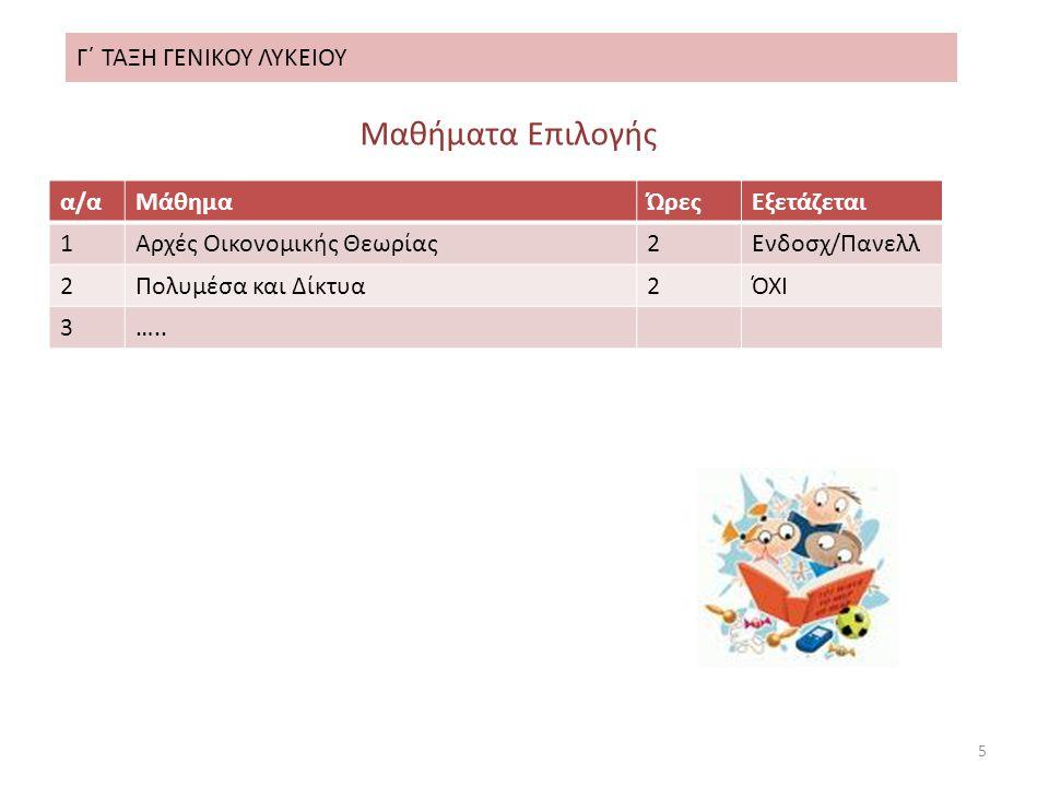 Γ΄ ΤΑΞΗ ΓΕΝΙΚΟΥ ΛΥΚΕΙΟΥ 6 Μαθήματα Αυξημένης Βαρύτητας ανά Επιστημονικό Πεδίο 1 ο «Ανθρωπιστικών, Νομικών και Κοινωνικών Επιστημών» Αρχαία Ελληνικά (Κατ/νσης)Θεωρητική Κατ/νση1,3 Ιστορία (Κατ/νσης)Θεωρητική Κατ/νση0,7 Νεοελληνική Γλώσσα (Γεν.Παιδ.)Άλλες Κατ/νσεις0,9 Ιστορία του Νεότερου… (Γεν.Παιδ.)Άλλες Κατ/νσεις0,4 2 ο «Θετικών Επιστημών» Μαθηματικά (Κατ/νσης)Τεχνολογική Κατ/νση1,3 Φυσική (Κατ/νσης)Τεχνολογική Κατ/νση0,7 Μαθηματικά και Στοιχεία …(Γεν.Παιδ.)Άλλες Κατ/νσεις0,9 Νεοελληνική Γλώσσα (Γεν.Παιδ.)Άλλες Κατ/νσεις0,4