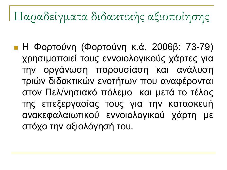 Παραδείγματα διδακτικής αξιοποίησης  Η Φορτούνη (Φορτούνη κ.ά. 2006β: 73-79) χρησιμοποιεί τους εννοιολογικούς χάρτες για την οργάνωση παρουσίαση και