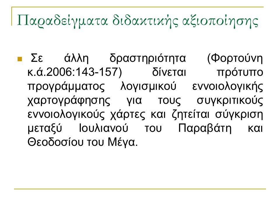 Παραδείγματα διδακτικής αξιοποίησης  Σε άλλη δραστηριότητα (Φορτούνη κ.ά.2006:143-157) δίνεται πρότυπο προγράμματος λογισμικού εννοιολογικής χαρτογρά