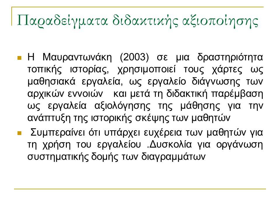 Παραδείγματα διδακτικής αξιοποίησης  Η Μαυραντωνάκη (2003) σε μια δραστηριότητα τοπικής ιστορίας, χρησιμοποιεί τους χάρτες ως μαθησιακά εργαλεία, ως