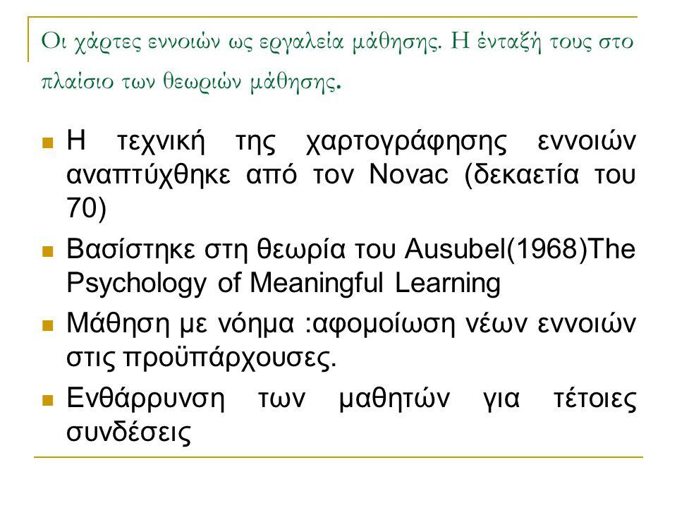 Προβληματισμοί  Οι μαθητές έχουν την τάση να κατασκευάζουν γραμμικούς εννοιολογικούς χάρτες ακολουθώντας τους τρόπους της παραδοσιακής ιστορικής αφήγησης ή στην καλύτερη περίπτωση με δομή «αστέρι» ή «δέντρο»  Οι μαθητές έχουν την τάση να αντιγράφουν αυτούσια τμήματα από το κείμενο αναφοράς(π.χ.