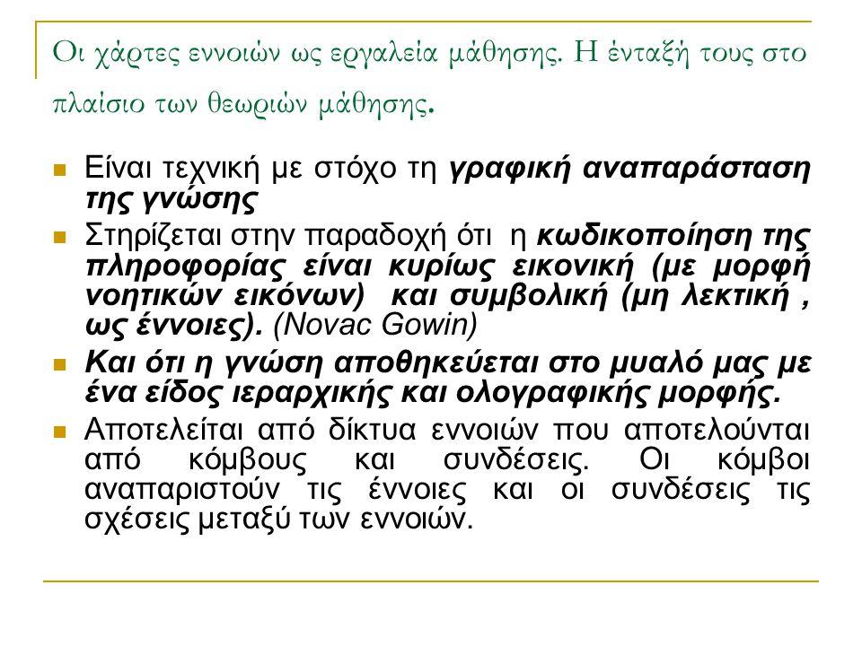 Παραδείγματα διδακτικής αξιοποίησης  Η Δημαράκη (Δημαράκη 2002 σσ.371-378)το χρησιμοποιεί για να βοηθηθούν οι μαθητές να κατανοήσουν ότι η έννοια της σημασίας ενός ιστορικού γεγονότος προσδιορίζεται από τα ιστορικά συμφραζόμενα, ιστορική συνάφεια.