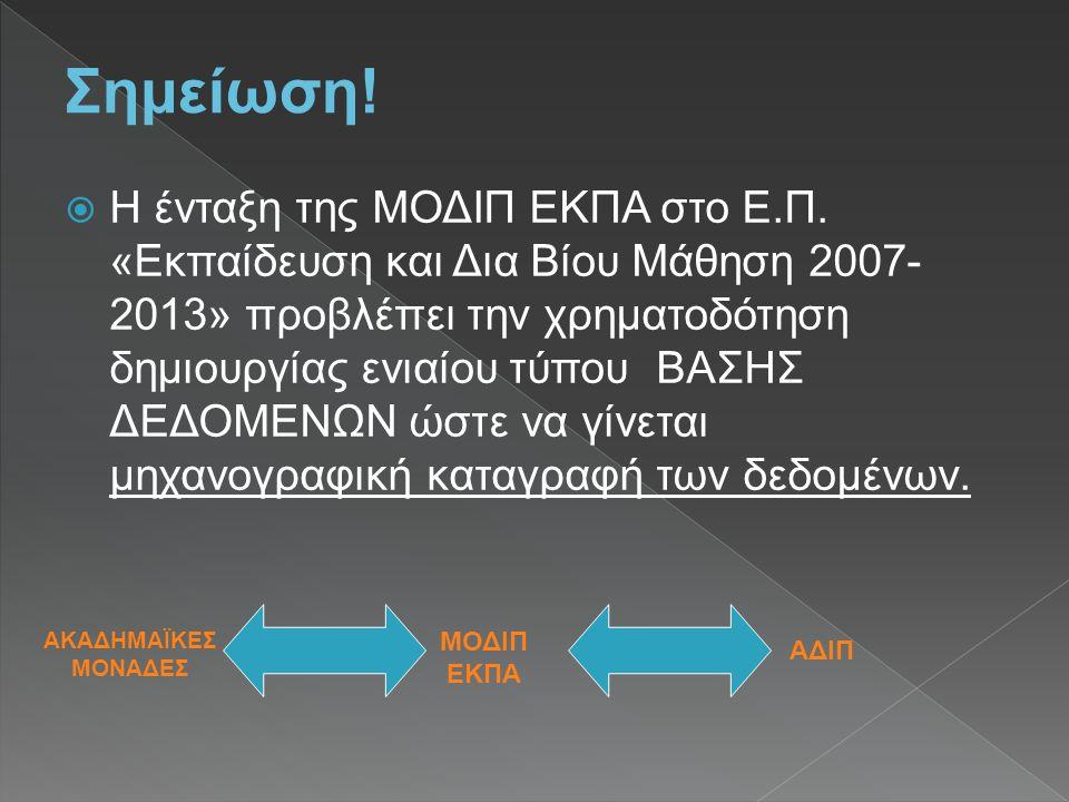  Η ένταξη της ΜΟΔΙΠ ΕΚΠΑ στο Ε.Π.