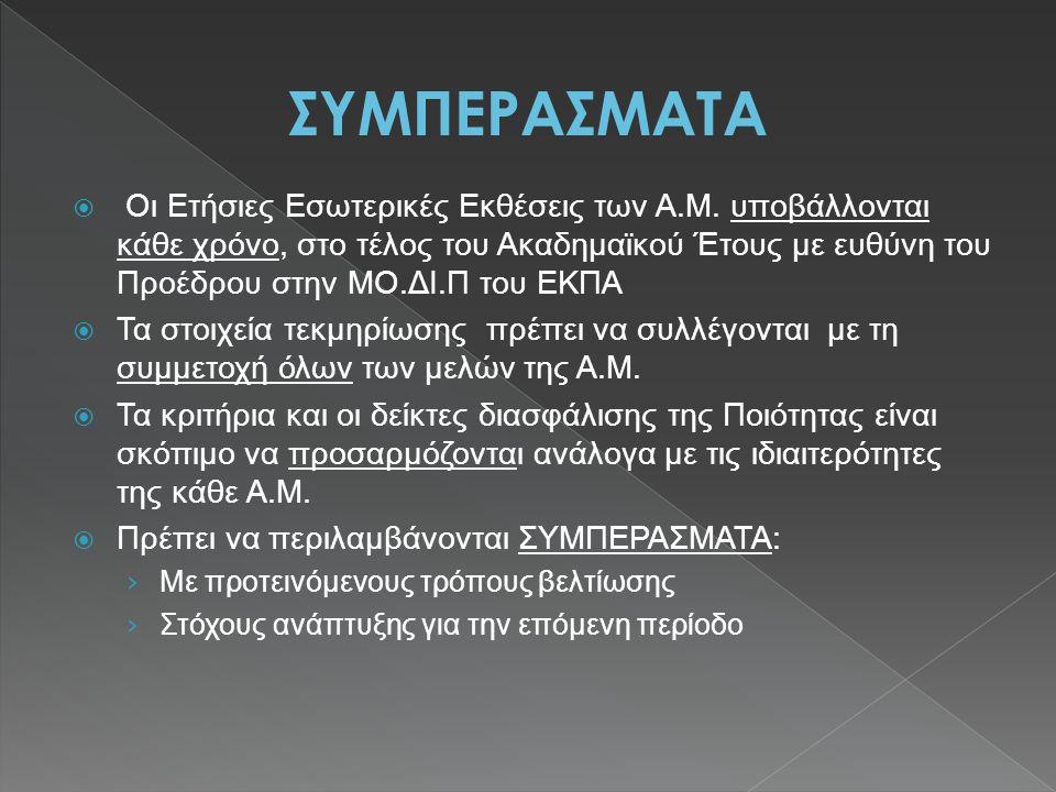  Οι Ετήσιες Εσωτερικές Εκθέσεις των Α.Μ.