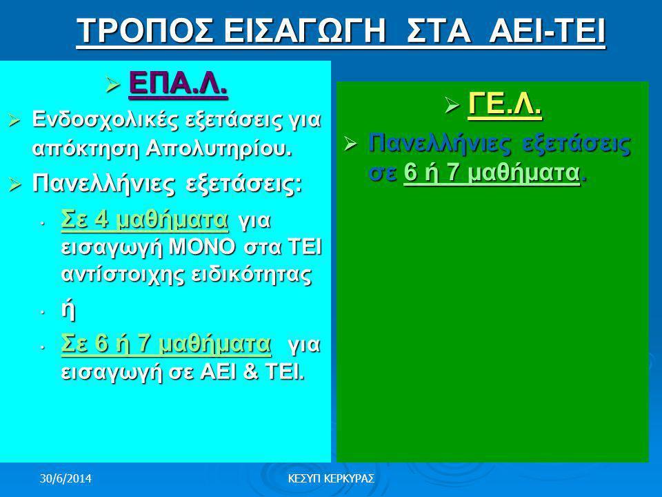 ΓΡΑΣΕΠ ΓΥΜΝΑΣΙΟΥ ΑΓΡΟΥ ΚΕΡΚΥΡΑΣ ΤΙΤΛΟΙ ΣΠΟΥΔΩΝ & ΔΙΕΞΟΔΟΙ ΕΠΑ.Λ Πανελλήνιες Εξετάσεις Πανελλήνιες Εξετάσεις 1.