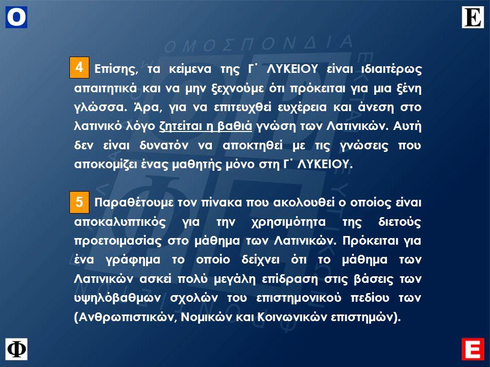 Επίσης, τα κείμενα της Γ΄ ΛΥΚΕΙΟΥ είναι ιδιαιτέρως απαιτητικά και να μην ξεχνούμε ότι πρόκειται για μια ξένη γλώσσα.