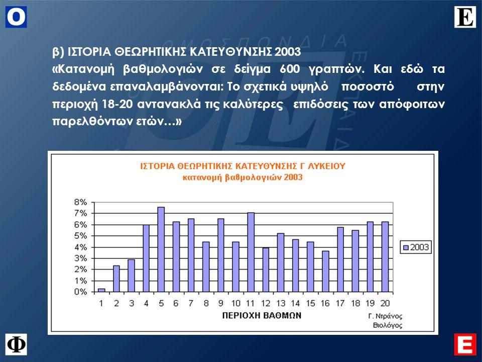 β) ΙΣΤΟΡΙΑ ΘΕΩΡΗΤΙΚΗΣ ΚΑΤΕΥΘΥΝΣΗΣ 2003 «Κατανομή βαθμολογιών σε δείγμα 600 γραπτών.