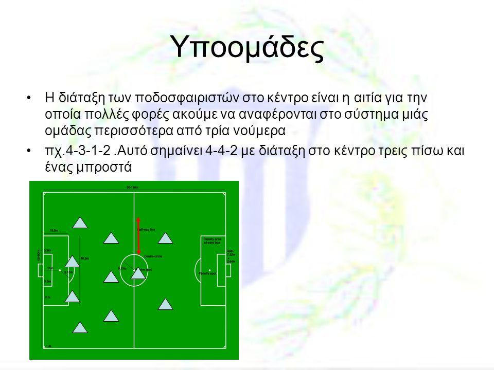 Υποομάδες •Η διάταξη των ποδοσφαιριστών στο κέντρο είναι η αιτία για την οποία πολλές φορές ακούμε να αναφέρονται στο σύστημα μιάς ομάδας περισσότερα