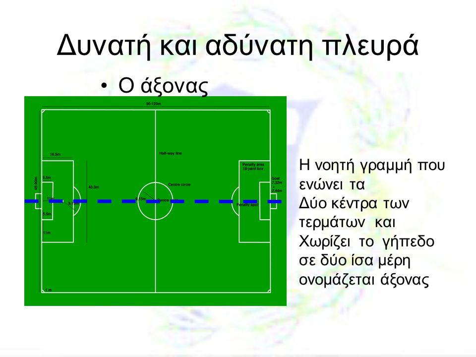Δυνατή και αδύνατη πλευρά •Ο άξονας Η νοητή γραμμή που ενώνει τα Δύο κέντρα των τερμάτων και Χωρίζει το γήπεδο σε δύο ίσα μέρη ονομάζεται άξονας