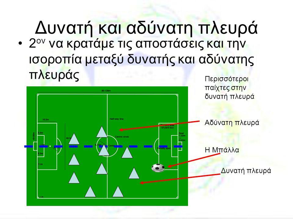 Δυνατή και αδύνατη πλευρά •2 ον να κρατάμε τις αποστάσεις και την ισοροπία μεταξύ δυνατής και αδύνατης πλευράς Περισσότεροι παίχτες στην δυνατή πλευρά