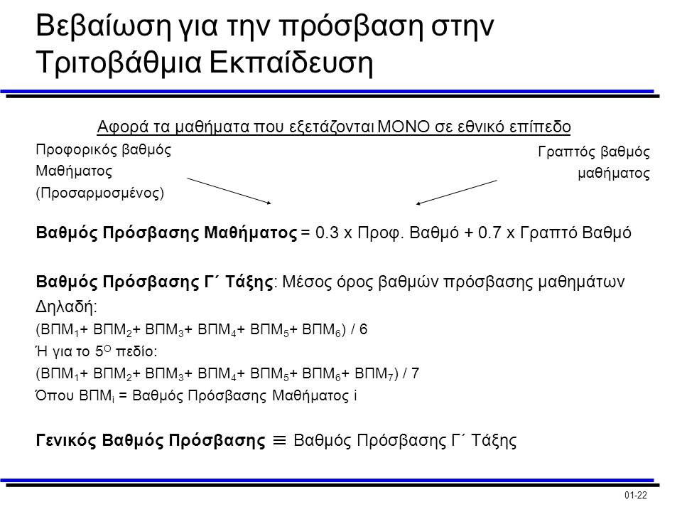 01-22 Βεβαίωση για την πρόσβαση στην Τριτοβάθμια Εκπαίδευση Προφορικός βαθμός Μαθήματος (Προσαρμοσμένος) Γραπτός βαθμός μαθήματος Βαθμός Πρόσβασης Μαθήματος = 0.3 x Προφ.