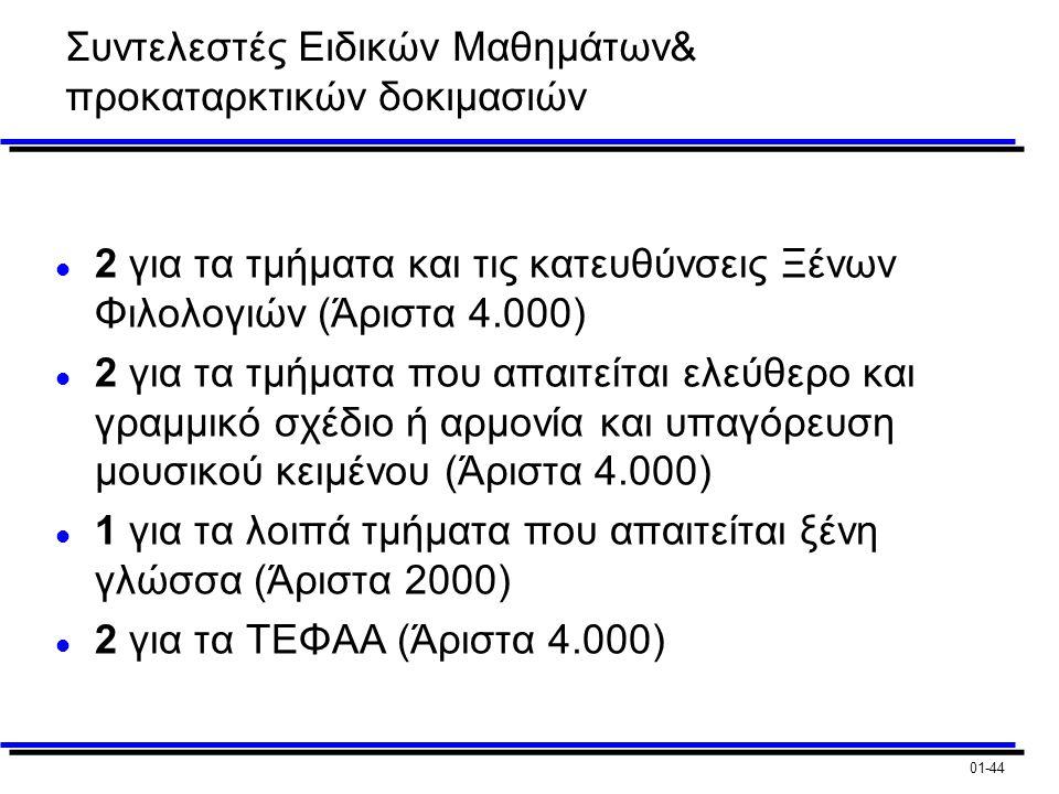 01-44 Συντελεστές Ειδικών Μαθημάτων& προκαταρκτικών δοκιμασιών l 2 για τα τμήματα και τις κατευθύνσεις Ξένων Φιλολογιών (Άριστα 4.000) l 2 για τα τμήματα που απαιτείται ελεύθερο και γραμμικό σχέδιο ή αρμονία και υπαγόρευση μουσικού κειμένου (Άριστα 4.000) l 1 για τα λοιπά τμήματα που απαιτείται ξένη γλώσσα (Άριστα 2000) l 2 για τα ΤΕΦΑΑ (Άριστα 4.000)