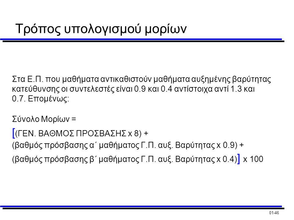 01-46 Τρόπος υπολογισμού μορίων Στα Ε.Π.