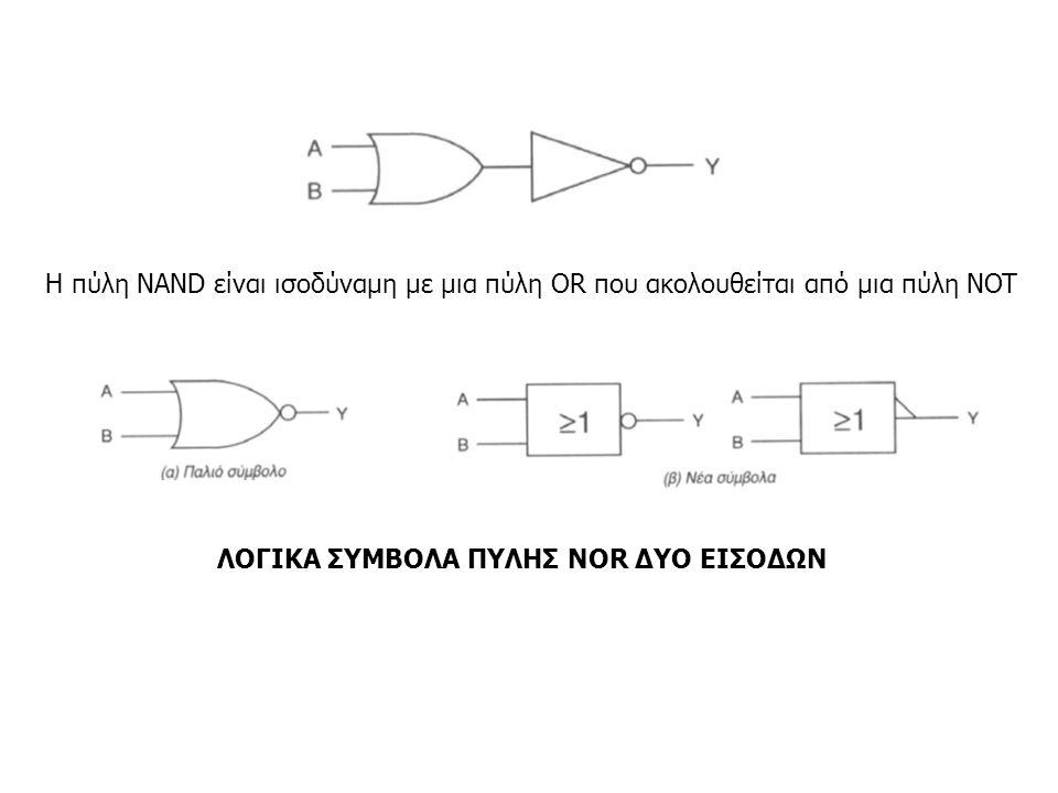 Η πύλη NAND είναι ισοδύναμη με μια πύλη OR που ακολουθείται από μια πύλη NOT ΛΟΓΙΚΑ ΣΥΜΒΟΛΑ ΠΥΛΗΣ NOR ΔΥΟ ΕΙΣΟΔΩΝ