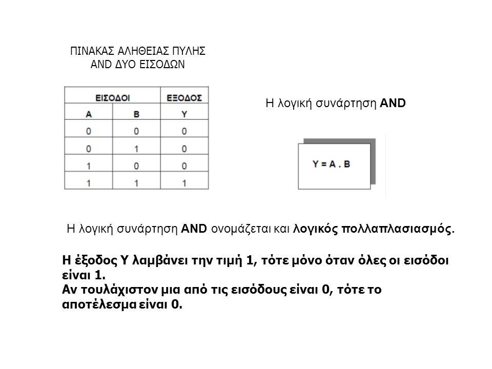 Η λογική συνάρτηση AND Η λογική συνάρτηση AND ονομάζεται και λογικός πολλαπλασιασμός. Η έξοδος Y λαμβάνει την τιμή 1, τότε μόνο όταν όλες οι εισόδοι ε