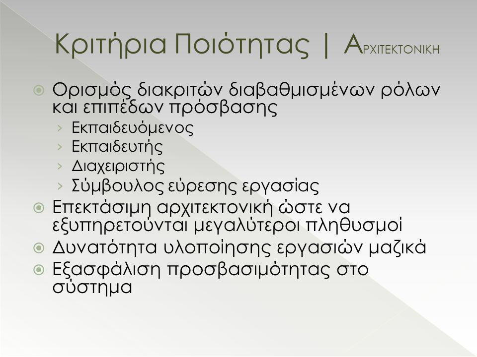  Ορισμός διακριτών διαβαθμισμένων ρόλων και επιπέδων πρόσβασης › Εκπαιδευόμενος › Εκπαιδευτής › Διαχειριστής › Σύμβουλος εύρεσης εργασίας  Επεκτάσιμ