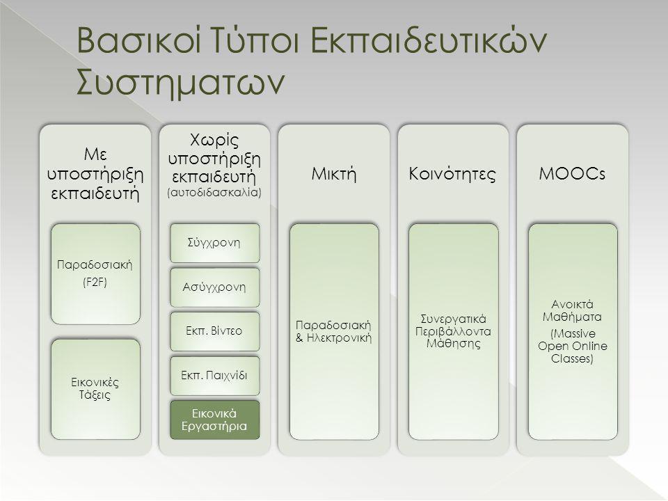 Με υποστήριξη εκπαιδευτή Παραδοσιακή (F2F) Εικονικές Τάξεις Χωρίς υποστήριξη εκπαιδευτή (αυτοδιδασκαλία) ΣύγχρονηΑσύγχρονηΕκπ. ΒίντεοΕκπ. Παιχνίδι Εικ