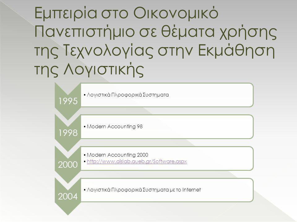 Gamification & Gadget- based Interfaces Mobile Delivery Team Based Learning – Communities- Social Media Knowledge & HR Mgt Features Analytics SaaS Τάσεις