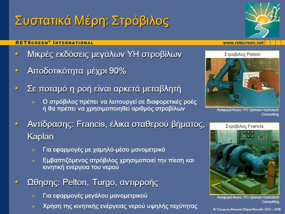 Παράδειγμα Τεκμηρίωσης του Μοντέλου RETScreen ® ΜΥΗ • Αποδοτικ.