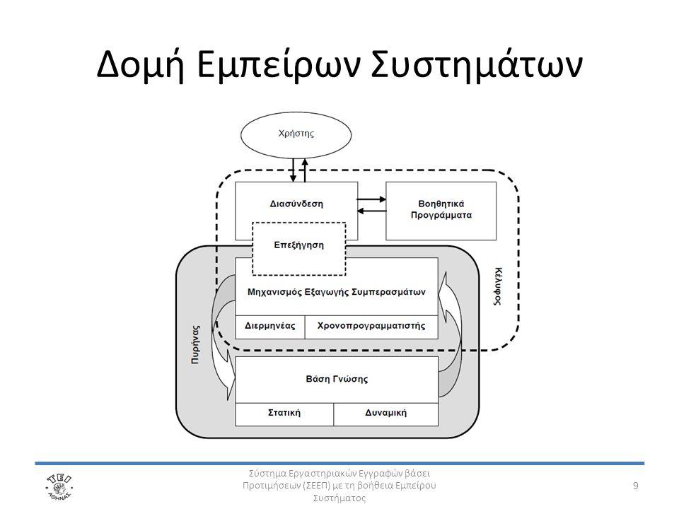 Δομή Εμπείρων Συστημάτων Σύστημα Εργαστηριακών Εγγραφών βάσει Προτιμήσεων (ΣΕΕΠ) με τη βοήθεια Εμπείρου Συστήματος 9
