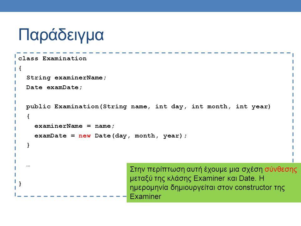 Παράδειγμα class Examination { String examinerName; Date examDate; public Examination(String name, int day, int month, int year) { examinerName = name