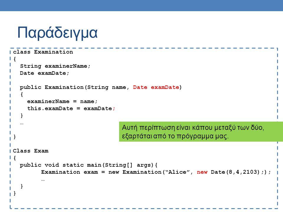 Παράδειγμα class Examination { String examinerName; Date examDate; public Examination(String name, Date examDate) { examinerName = name; this.examDate = examDate; } … } Class Exam { public void static main(String[] args){ Examination exam = new Examination( Alice , new Date(8,4,2103);); … } Αυτή περίπτωση είναι κάπου μεταξύ των δύο, εξαρτάται από το πρόγραμμα μας.