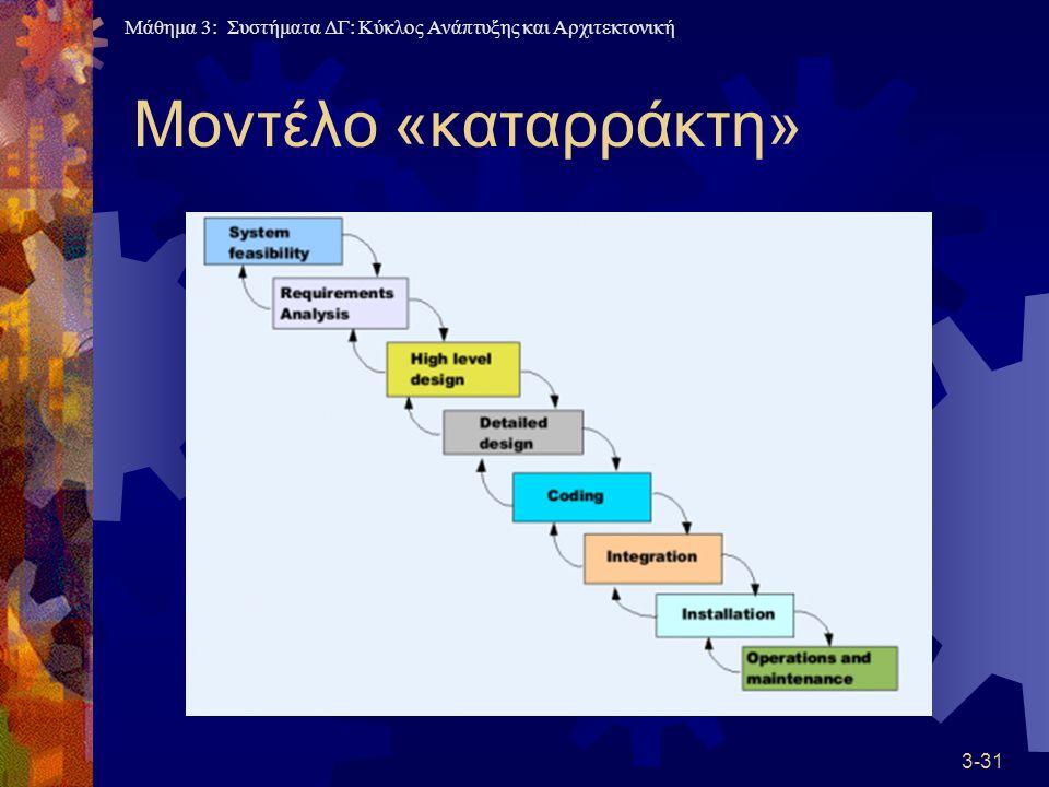Μάθημα 3: Συστήματα ΔΓ: Κύκλος Ανάπτυξης και Αρχιτεκτονική Μοντέλο «καταρράκτη» 3-31