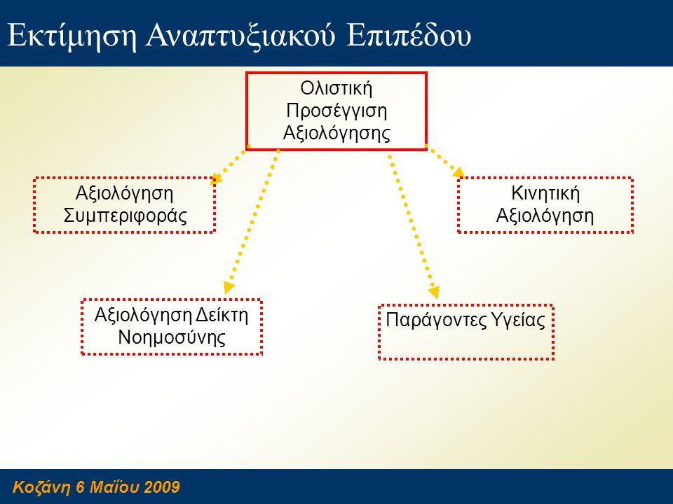 Κοζάνη 6 Μαΐου 2009 Εκτίμηση Αναπτυξιακού Επιπέδου Ολιστική Προσέγγιση Αξιολόγησης Αξιολόγηση Συμπεριφοράς Αξιολόγηση Δείκτη Νοημοσύνης Κινητική Αξιολ