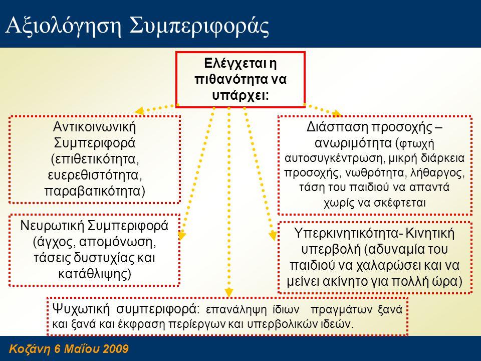 Κοζάνη 6 Μαΐου 2009 Εκτίμηση Αναπτυξιακού Επιπέδου Αξιολόγηση Συμπεριφοράς Ελέγχεται η πιθανότητα να υπάρχει: Αντικοινωνική Συμπεριφορά (επιθετικότητα