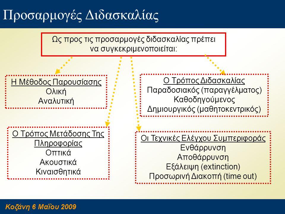 Κοζάνη 6 Μαΐου 2009 Προσαρμογές Διδασκαλίας Ως προς τις προσαρμογές διδασκαλίας πρέπει να συγκεκριμενοποιείται: Η Μέθοδος Παρουσίασης Ολική Αναλυτική