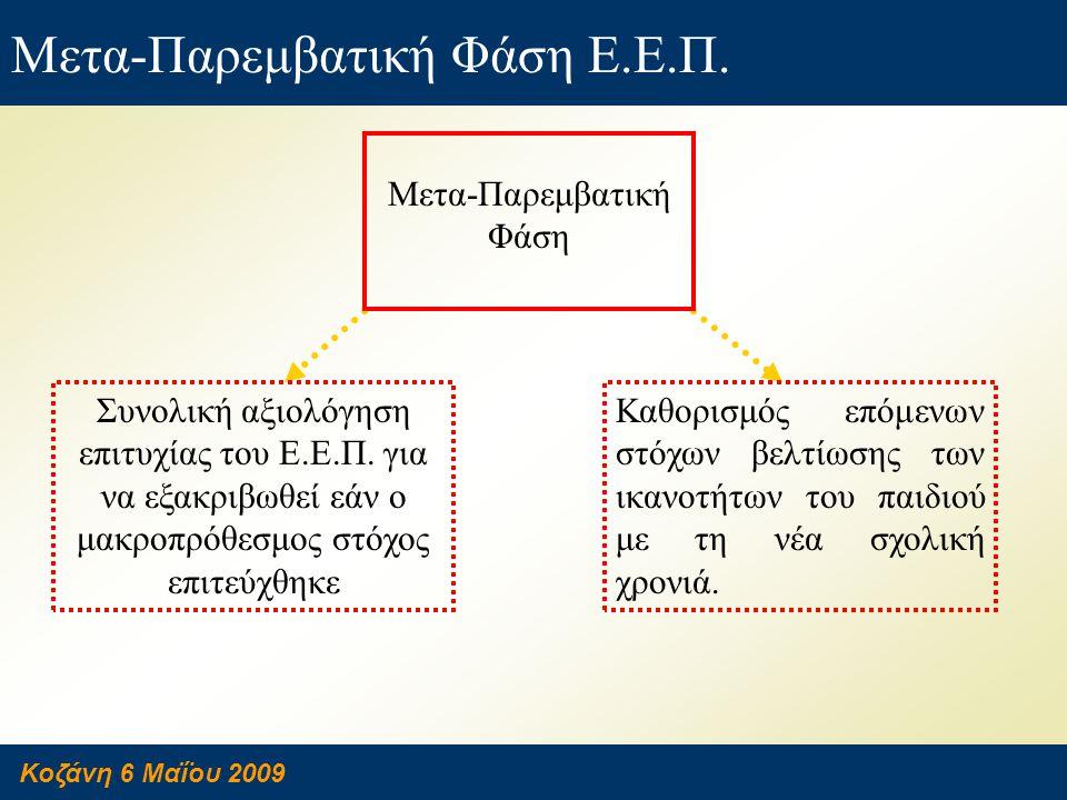 Κοζάνη 6 Μαΐου 2009 Μετα-Παρεμβατική Φάση Ε.Ε.Π. Συνολική αξιολόγηση επιτυχίας του Ε.Ε.Π. για να εξακριβωθεί εάν ο μακροπρόθεσμος στόχος επιτεύχθηκε Κ