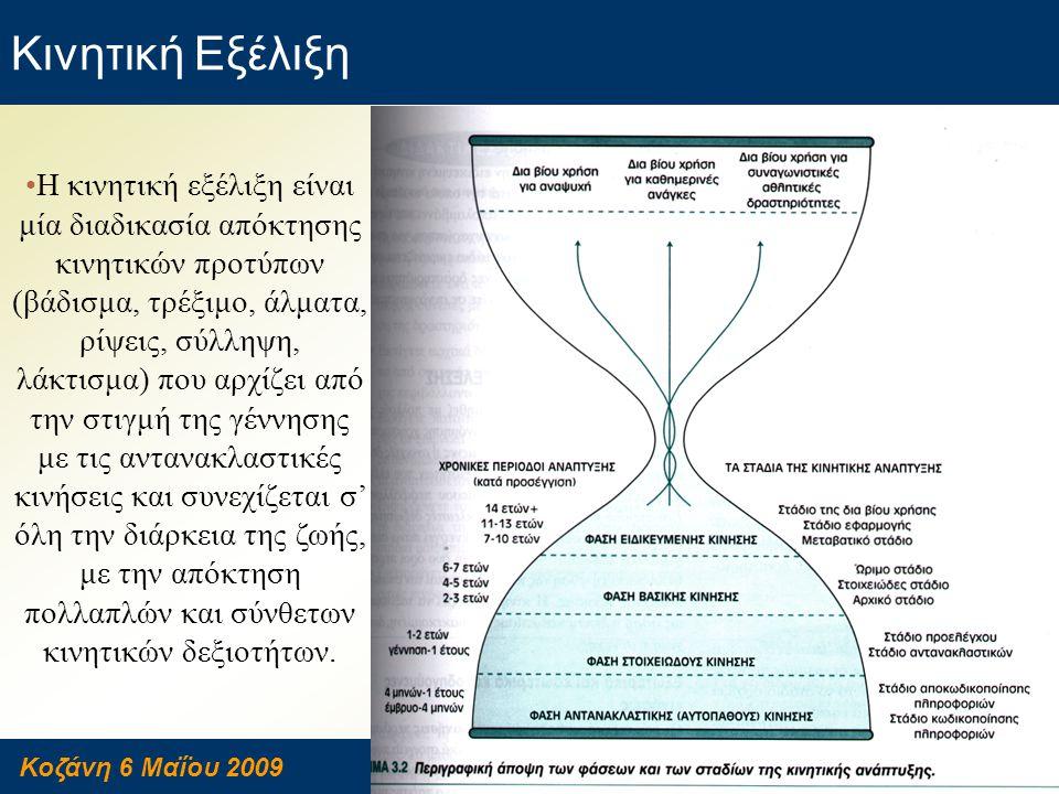Κοζάνη 6 Μαΐου 2009 Κινητική Εξέλιξη •Η κινητική εξέλιξη είναι μία διαδικασία απόκτησης κινητικών προτύπων (βάδισμα, τρέξιμο, άλματα, ρίψεις, σύλληψη,