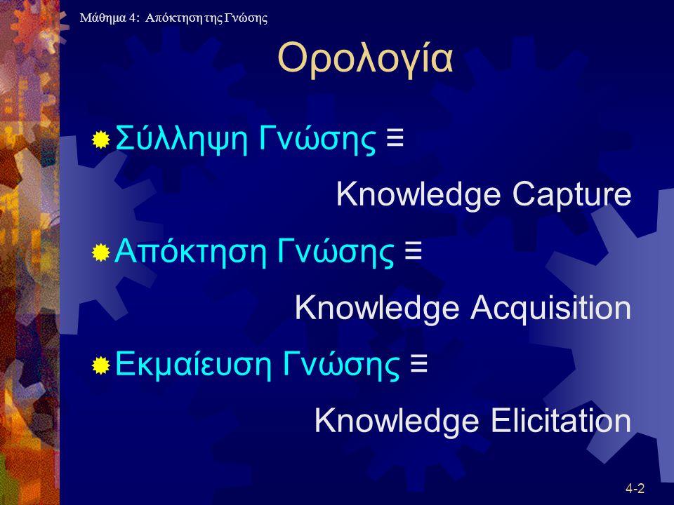 Μάθημα 4: Απόκτηση της Γνώσης 4-3 Τι είναι Σύλληψη Γνώσης;  Διαδικασία κατά την οποία «συλλαμβάνεται» η γνώση και η εμπειρία στην επίλυση προβλημάτων ενός ειδικού και «μεταφέρεται» σε έναν αποθηκευτικό χώρο ή πρόγραμμα  Σύλληψη γνώσης και από άλλες πηγές (βιβλία, αναφορές, εγχειρίδια)  Ο μηχανικός γνώσης συνεργάζεται με τον ειδικό προκειμένου να μετατραπεί η εμπει- ρία του ειδικού σε πρόγραμμα