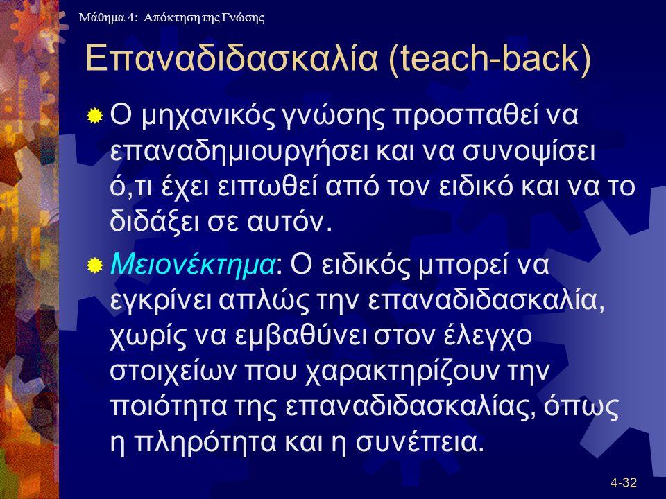 Μάθημα 4: Απόκτηση της Γνώσης 4-32 Επαναδιδασκαλία (teach-back)  Ο μηχανικός γνώσης προσπαθεί να επαναδημιουργήσει και να συνοψίσει ό,τι έχει ειπωθεί