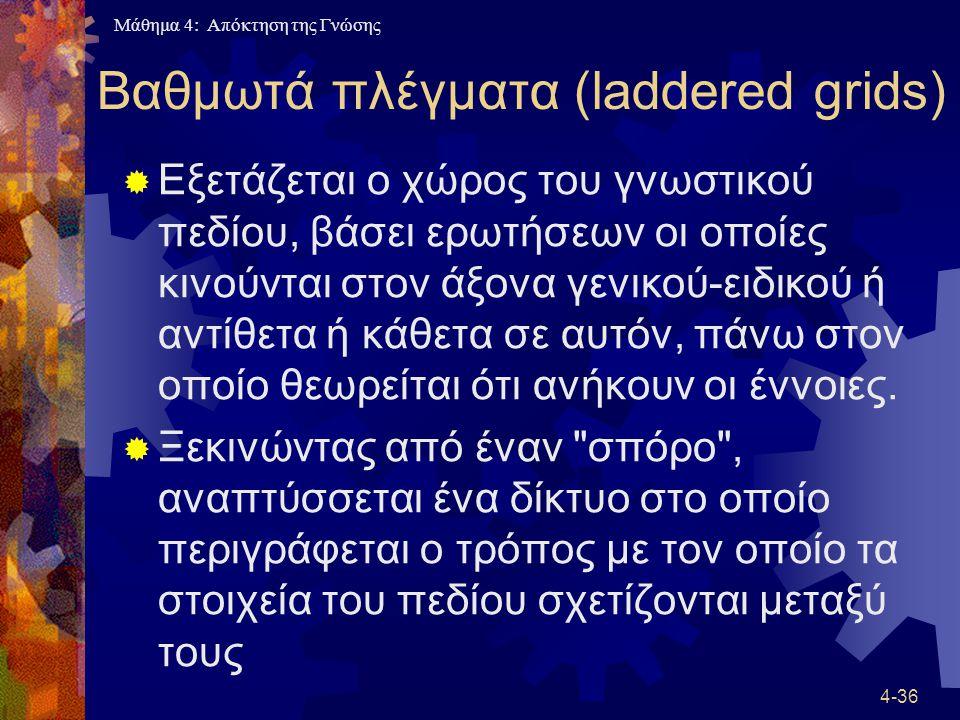 Μάθημα 4: Απόκτηση της Γνώσης 4-36 Βαθμωτά πλέγματα (laddered grids)  Εξετάζεται ο χώρος του γνωστικού πεδίου, βάσει ερωτήσεων οι οποίες κινούνται στ