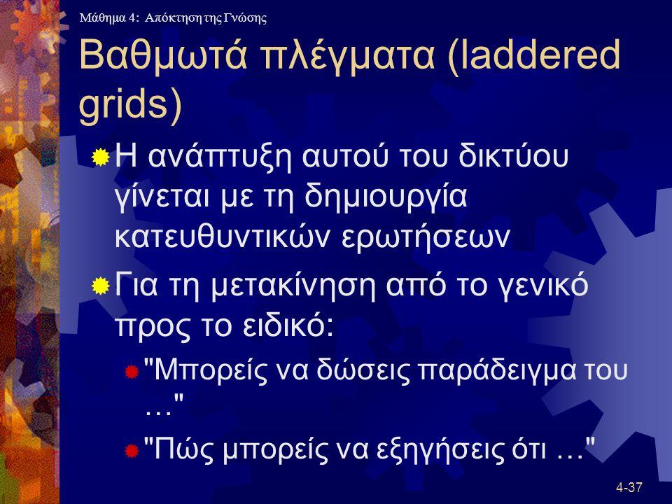 Μάθημα 4: Απόκτηση της Γνώσης 4-37 Βαθμωτά πλέγματα (laddered grids)  Η ανάπτυξη αυτού του δικτύου γίνεται με τη δημιουργία κατευθυντικών ερωτήσεων 