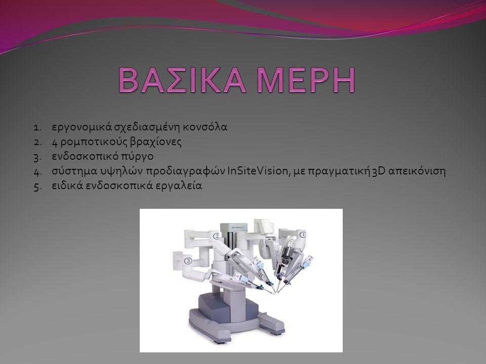 Εκτός από την κονσόλα της ρομποτικής χειρουργικής στον τομέα της ιατρικής δεν υπάρχουν άλλες μελλοντικές προεκτάσεις αλλά ίσως με τον καιρό να αναπτυχθούν !!!!