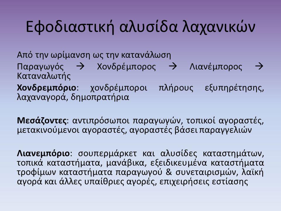 Μουροειδή  Ακτινίδιο  Μύρτιλλο  Βατόμουρο  Άγριο βατόμουρο  Κράνμπερι  Σταφίδα  Φράουλα  Αγριοφράουλα (χαμοκέρασο)  Λαγοκέρασα  Σταφύλι  Σμέουρο  Φραγκοστάφυλο