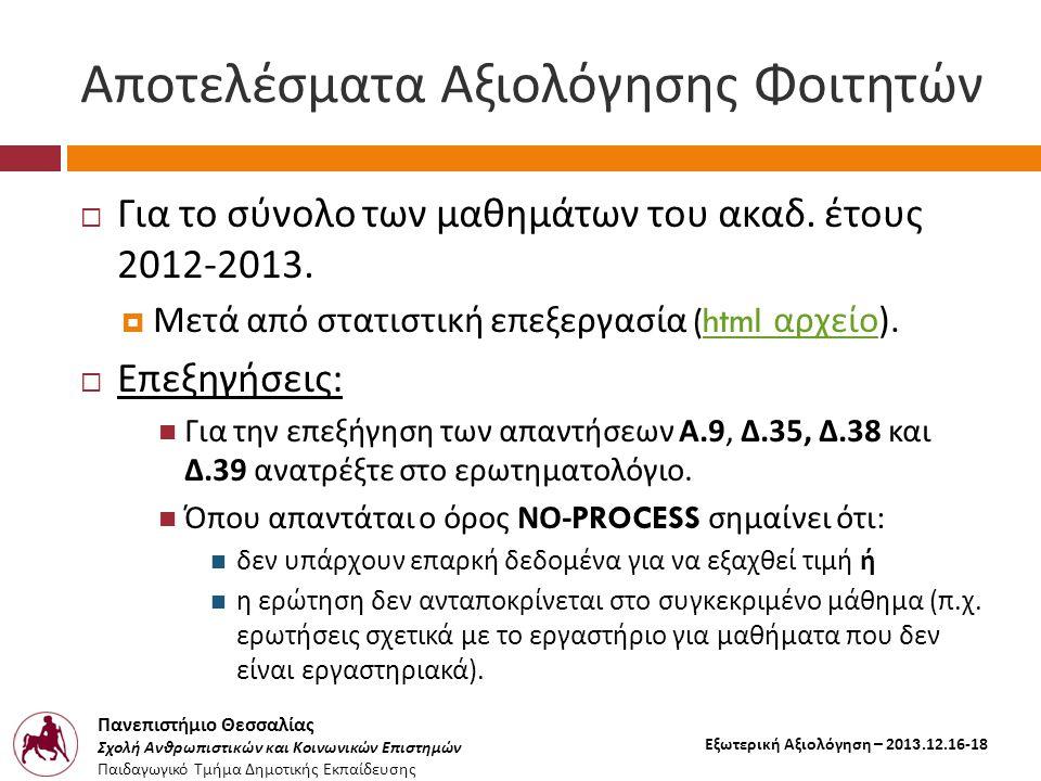 Πανεπιστήμιο Θεσσαλίας Σχολή Ανθρωπιστικών και Κοινωνικών Επιστημών Παιδαγωγικό Τμήμα Δημοτικής Εκπαίδευσης Εξωτερική Αξιολόγηση – 2013.12.16-18 Αποτελέσματα Αξιολόγησης Φοιτητών  Για το σύνολο των μαθημάτων του ακαδ.