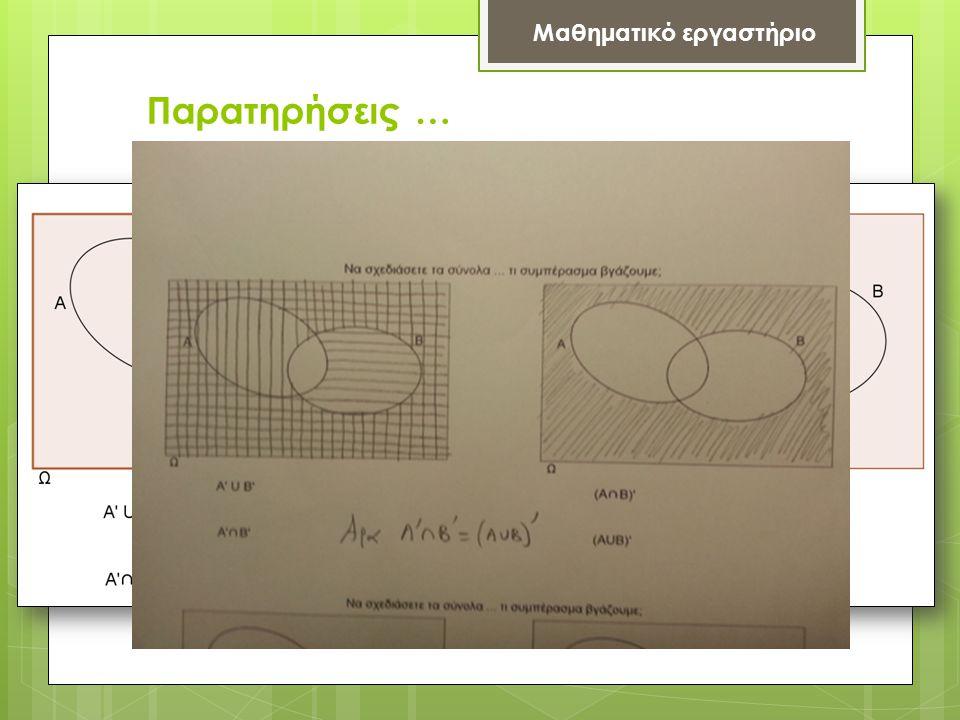 Παρατηρήσεις … Μαθηματικό εργαστήριο 3.Στο 2 ο μάθημα εκτός των άλλων, με διαγράμματα Venn καταλήγουμε στις ισότητες :