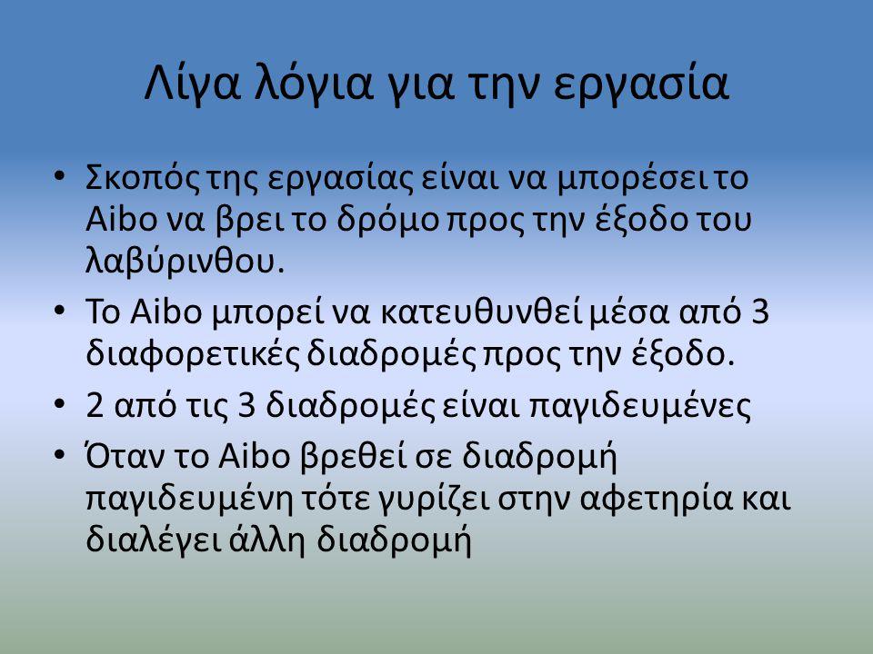 Λίγα λόγια για την εργασία • Σκοπός της εργασίας είναι να μπορέσει το Aibo να βρει το δρόμο προς την έξοδο του λαβύρινθου. • Το Aibo μπορεί να κατευθυ